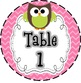 Bright Owl Table Signs
