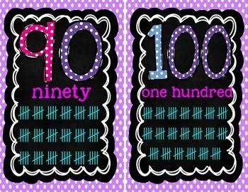 Bright Polka Dot & Chalk #1-20 Number Line