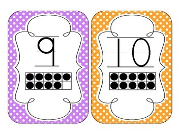 Bright Polka Dot Number Cards 1-20