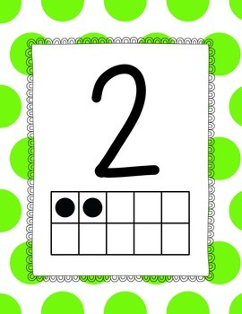 Bright Polka Dot Number Posters 0-30
