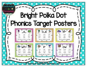 Bright Polka Dot Phonics Target Posters