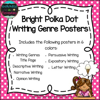 Bright Polka Dot Writing Genre Posters