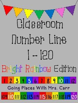 Bright Rainbow Theme Classroom Number Line