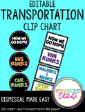Bright Rainbow Transportation Clipchart