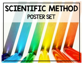 Bright Scientific Method Posters