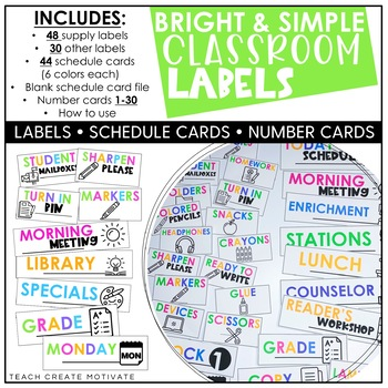 Classroom Labels | Schedule Cards | Editable