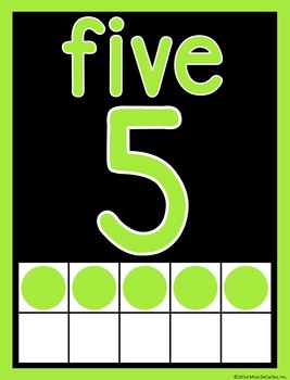 Bright Simple Number Posters
