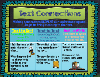 Bright Chalkboard Theme Text Connections Anchor Chart