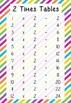 Bright Times Tables Charts (Portrait)
