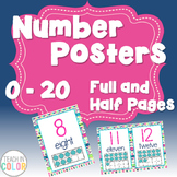 Number Posters 0-20 - Bright Tribal - Ten Frames