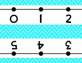 Bright Turquoise Number Line Wall Display ~ -36 to 202