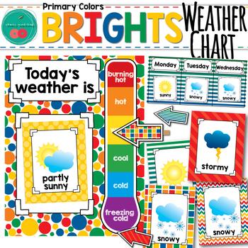 Bright Weather Chart