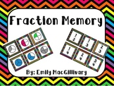 Bright and Colourful Fraction Memory