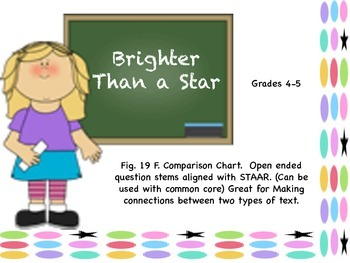 Paired reading comparison chart with aligned staar questions