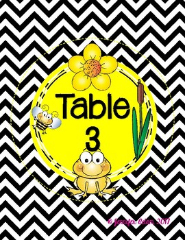 Brightly Colored Frog Themed Table Signs