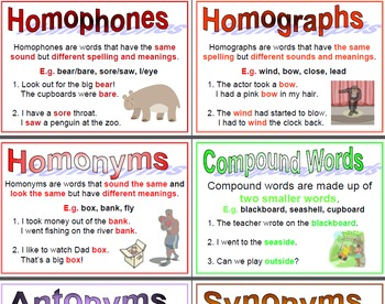Brightly Coloured Grammar Definitions A4 15 poster set