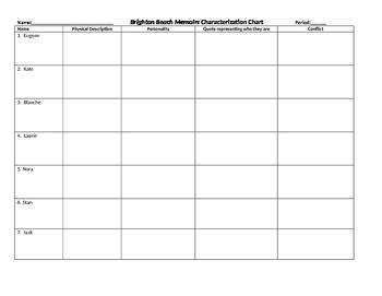 Brighton Beach Memoirs Characterization Chart