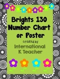 Brights 130 Large Poster or Number Chart