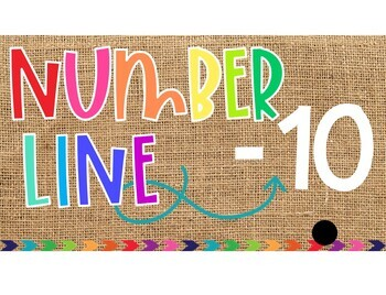 Brights & Burlap Number Line and Posters
