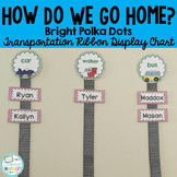 Brights Polka Dot Transportation Labels: Editable, Classroom Decor