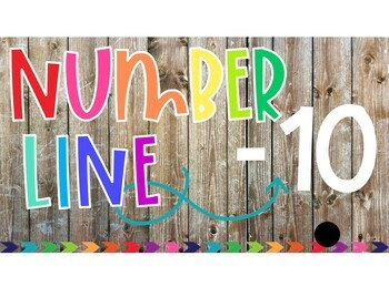Brights & Shiplap Number Line and Posters
