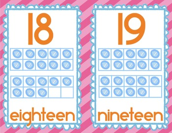 Tens Frames: Numbers to 20 Bright Themed