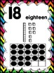 Brights and Black Chevron Number Posters