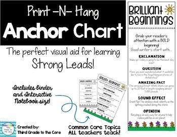 Brilliant Beginnings Anchor Chart