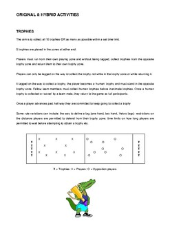 Brilliant Resorce For Physical Education Teachers P-Year 12