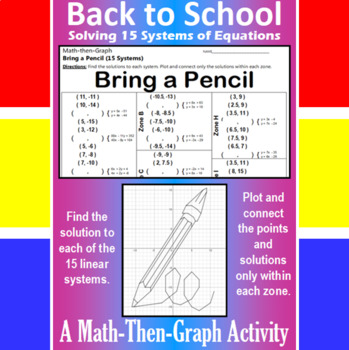 Bring a Pencil - 15 Linear Systems & Coordinate Graphing Activity