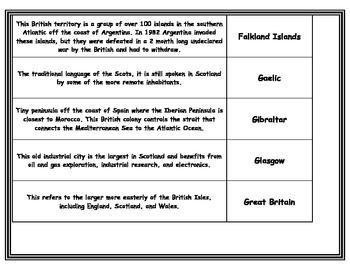 Britain Board Game
