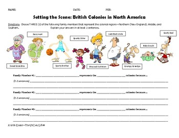 8th Grade GA Studies: British Colonies in North America Analogies Lesson