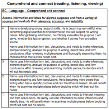 Report Card Comments - ENGLISH - British Columbia New Curriculum Grade 6