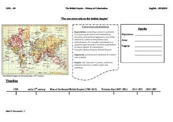 British Empire Timeline
