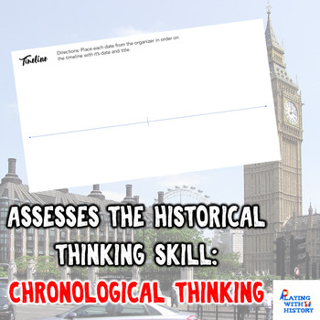 British Empire Timeline Assessment - Historical Thinking Skills - PBL