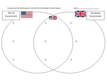 United kingdom venn diagram romeondinez united kingdom venn diagram ccuart Image collections