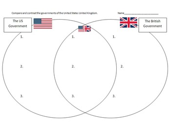 British Government Structure Chart and Venn Diagram