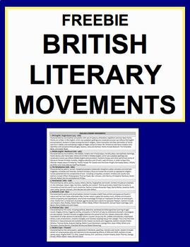 British Literary Movements