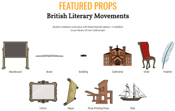 British Literary Movements Activities: Describing, Identifying, Illustrating