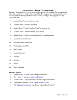 British Literature CCSS aligned Group Research Project Bundle