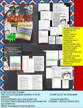 BRITISH LITERATURE READING LITERATURE GUIDE FLIP BOOKS BUNDLE