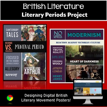 British Literature Literary Periods and Movements Digital Poster Project