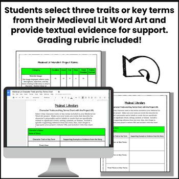 British Literature: Medieval Lit, Sir Gawain & the Green Knight WordArt Activity
