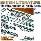 British Literature Timeline Activity