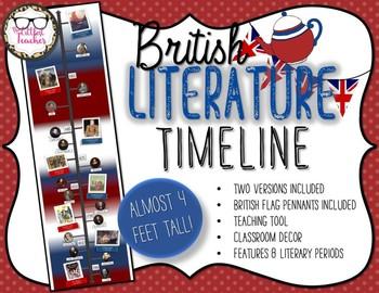 British Literature Timeline Bulletin Board Kit