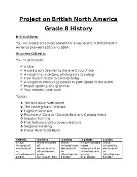 British North America- Grade 8 History Project
