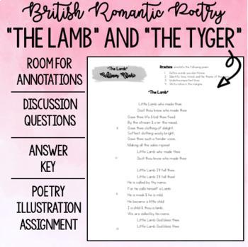 British Romantic Poetry