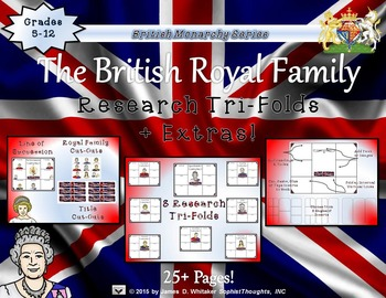 British Royal Family Research Tri-Folds and Resources