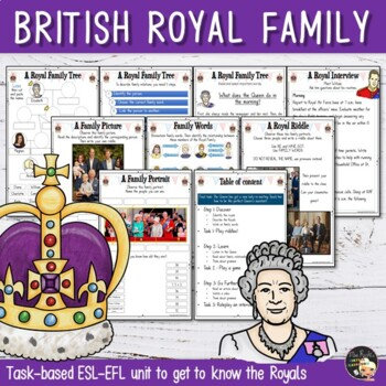 British Royal Family Unit