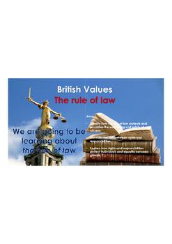 British Values: Bundle